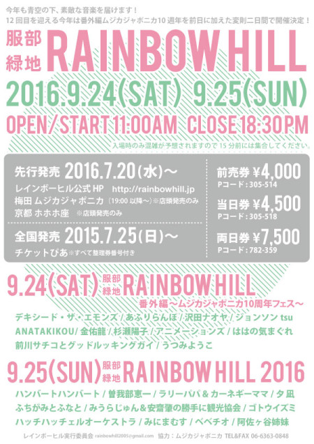 2016rain_fl2